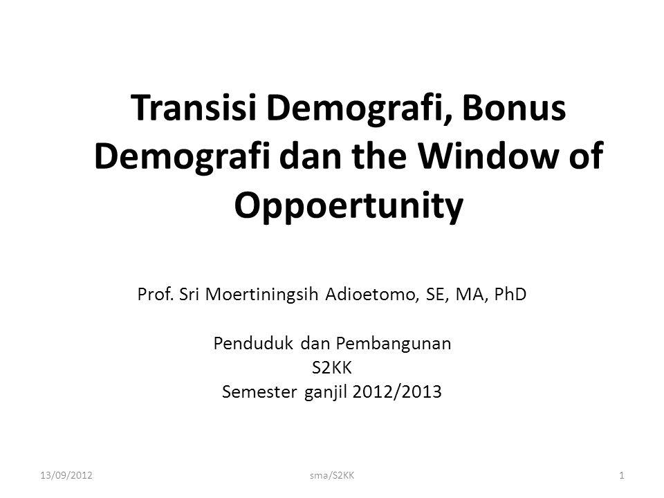 Transisi Demografi, Bonus Demografi dan the Window of Oppoertunity
