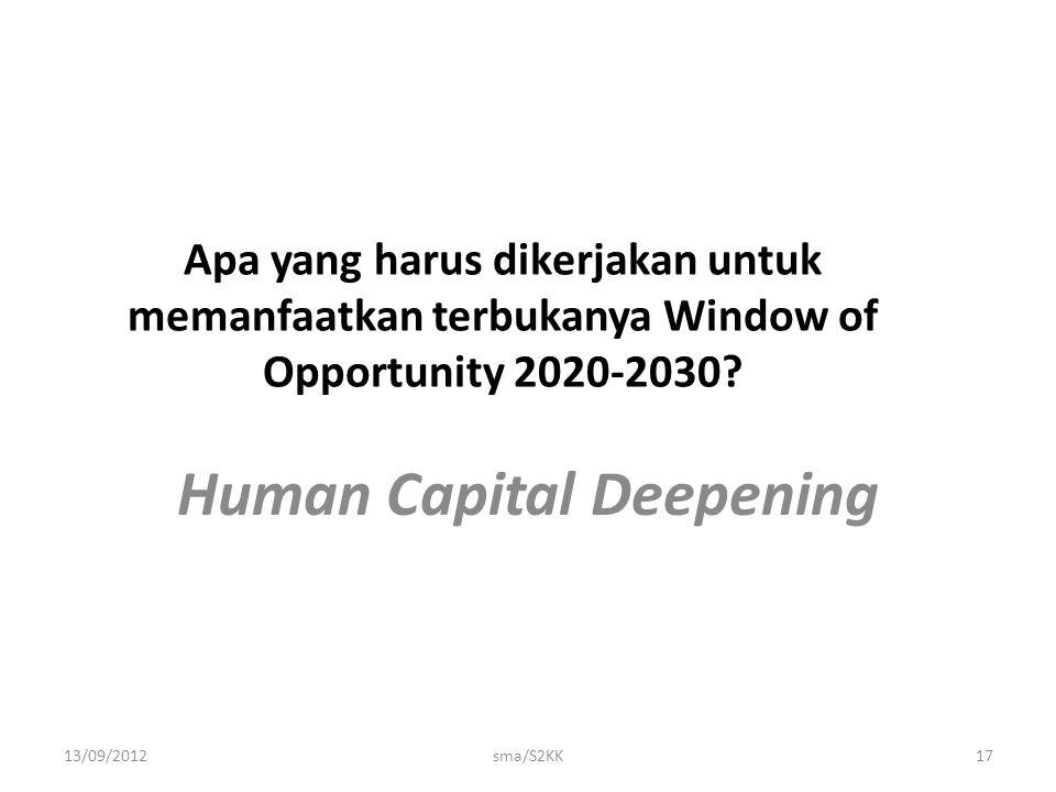 Human Capital Deepening