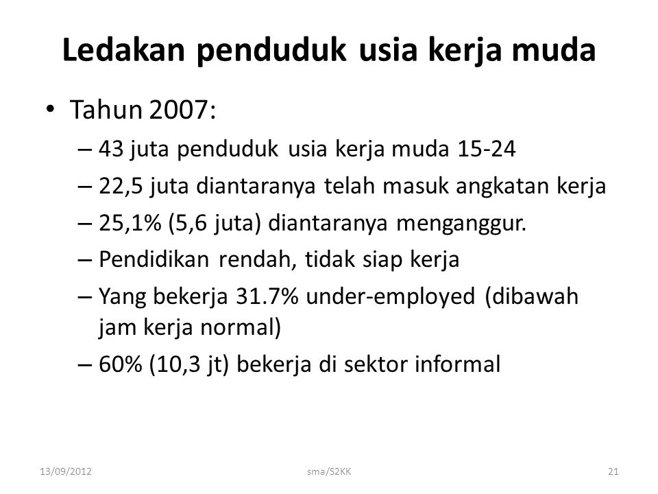 Ledakan penduduk usia kerja muda