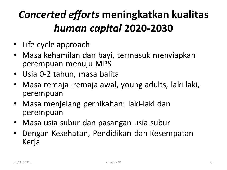 Concerted efforts meningkatkan kualitas human capital 2020-2030