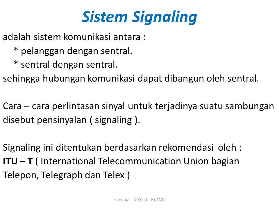 Sistem Signaling adalah sistem komunikasi antara :