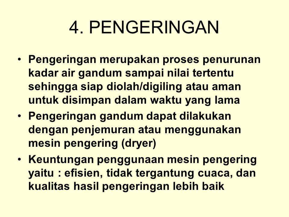 4. PENGERINGAN