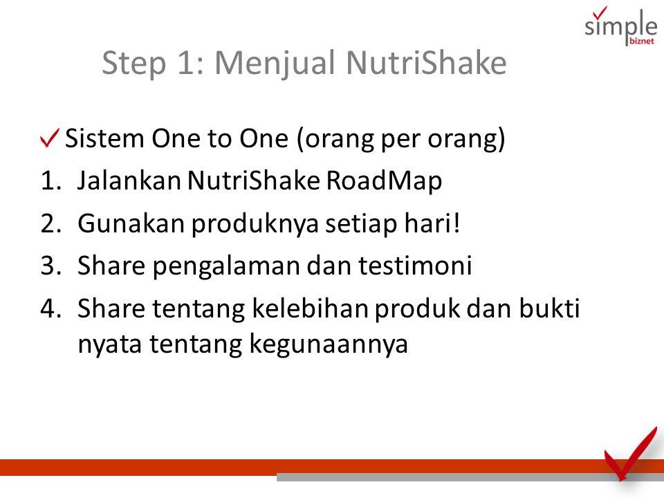 Step 1: Menjual NutriShake