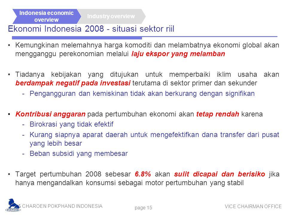 Ekonomi Indonesia 2008 - situasi sektor riil