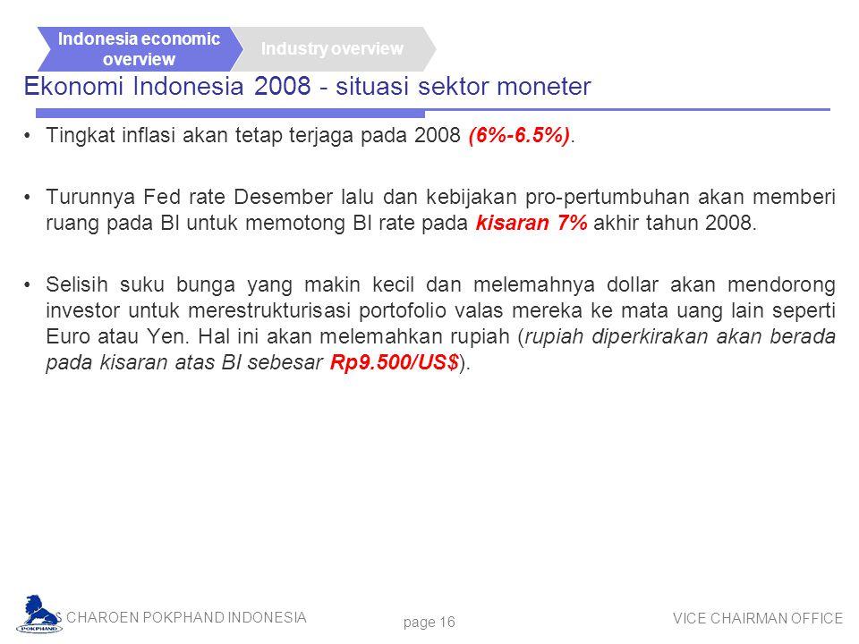 Ekonomi Indonesia 2008 - situasi sektor moneter