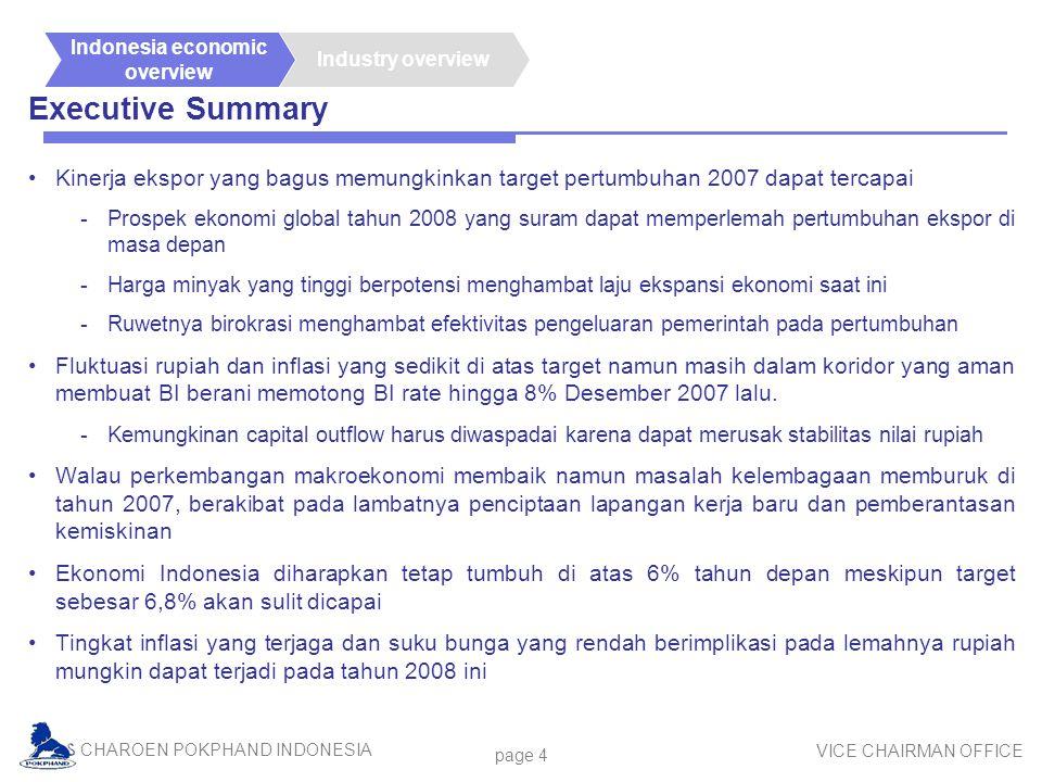 Indonesia economic overview. Industry overview. Executive Summary. Kinerja ekspor yang bagus memungkinkan target pertumbuhan 2007 dapat tercapai.