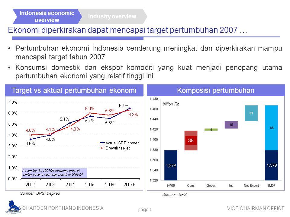 Ekonomi diperkirakan dapat mencapai target pertumbuhan 2007 …