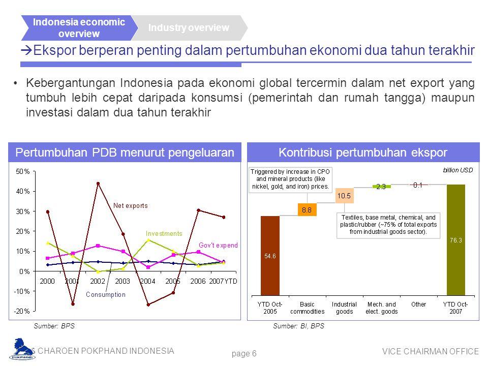 Ekspor berperan penting dalam pertumbuhan ekonomi dua tahun terakhir