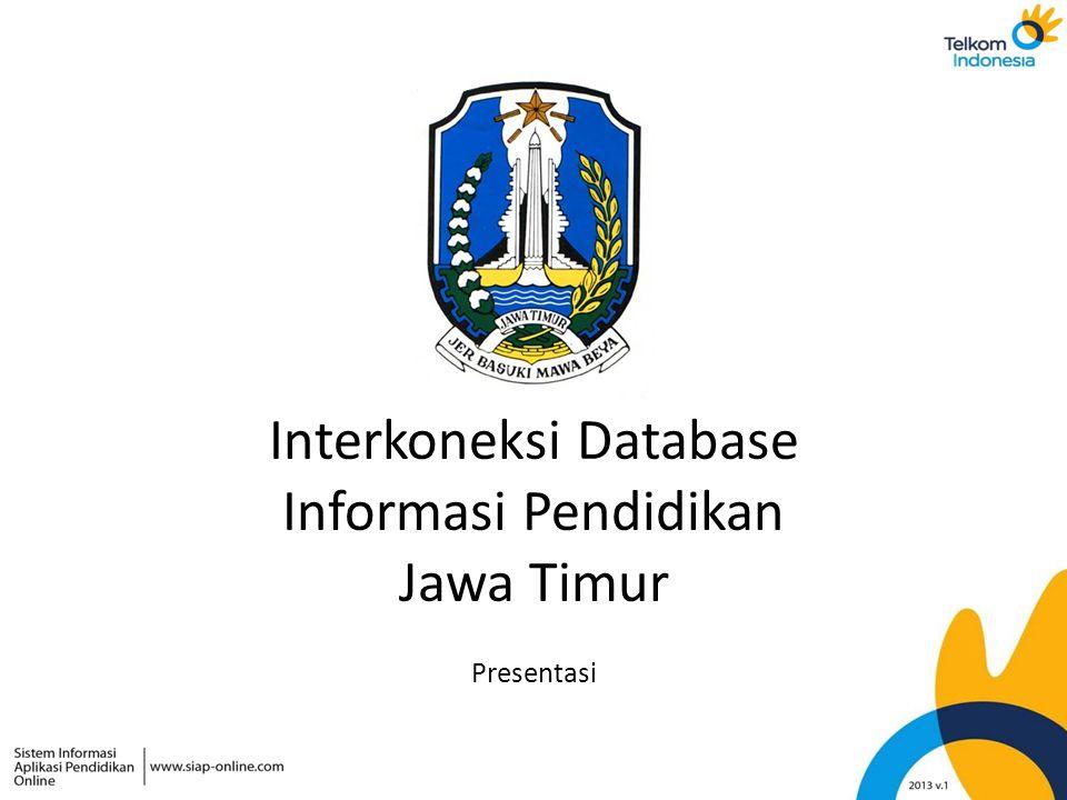 Interkoneksi Database Informasi Pendidikan Jawa Timur