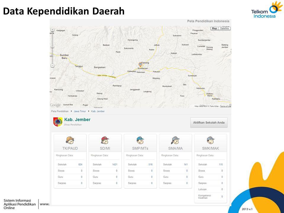 Data Kependidikan Daerah