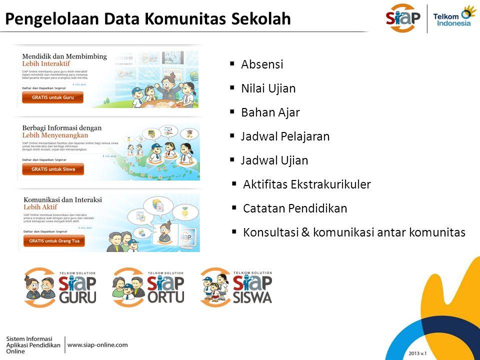 Pengelolaan Data Komunitas Sekolah