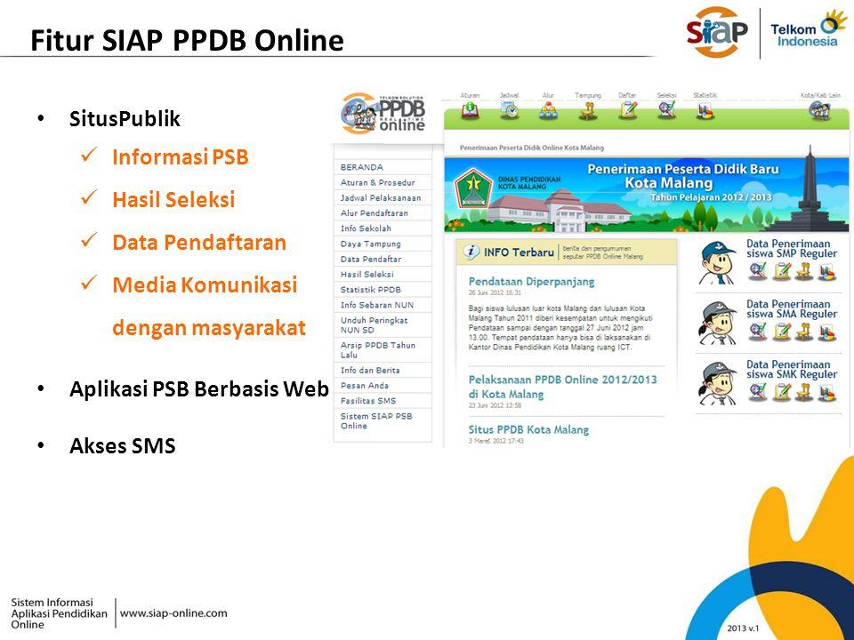 Fitur SIAP PPDB Online SitusPublik Informasi PSB Hasil Seleksi