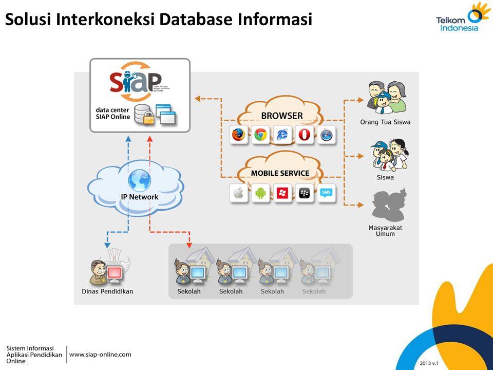 Solusi Interkoneksi Database Informasi