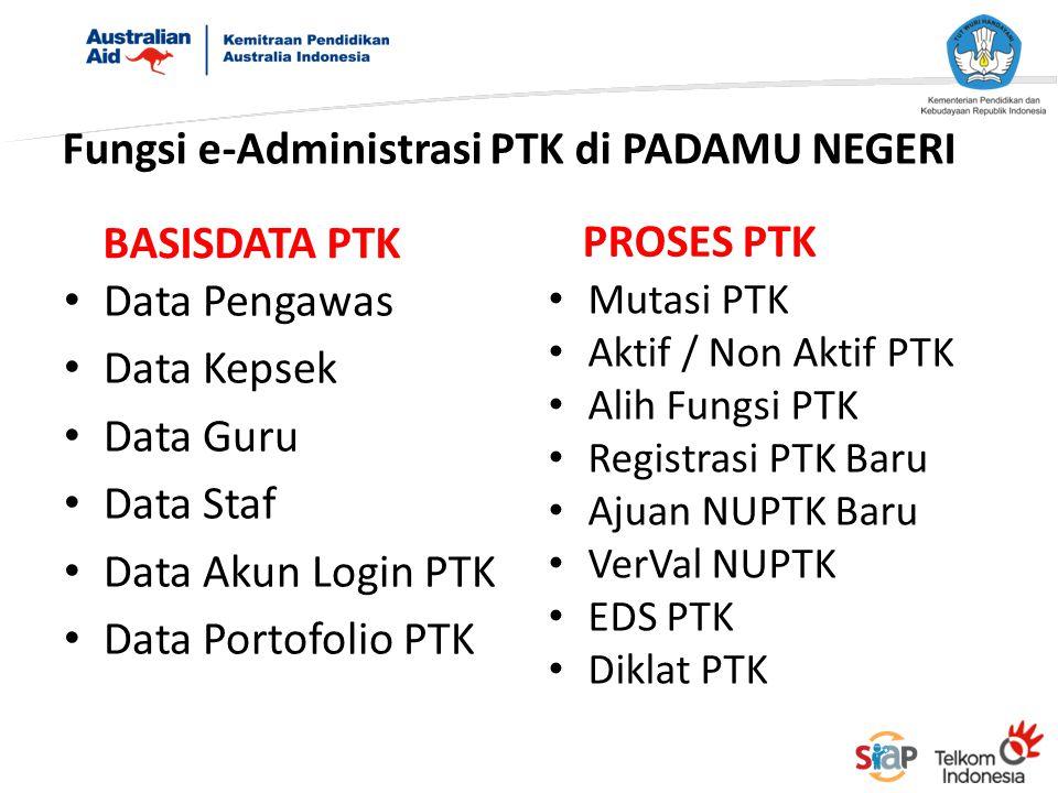 Fungsi e-Administrasi PTK di PADAMU NEGERI