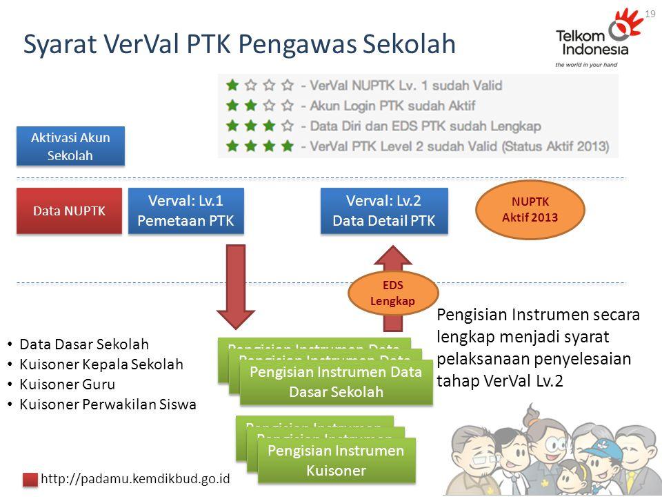 Syarat VerVal PTK Pengawas Sekolah