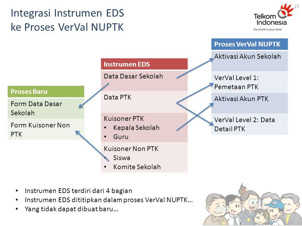 Integrasi Instrumen EDS ke Proses VerVal NUPTK
