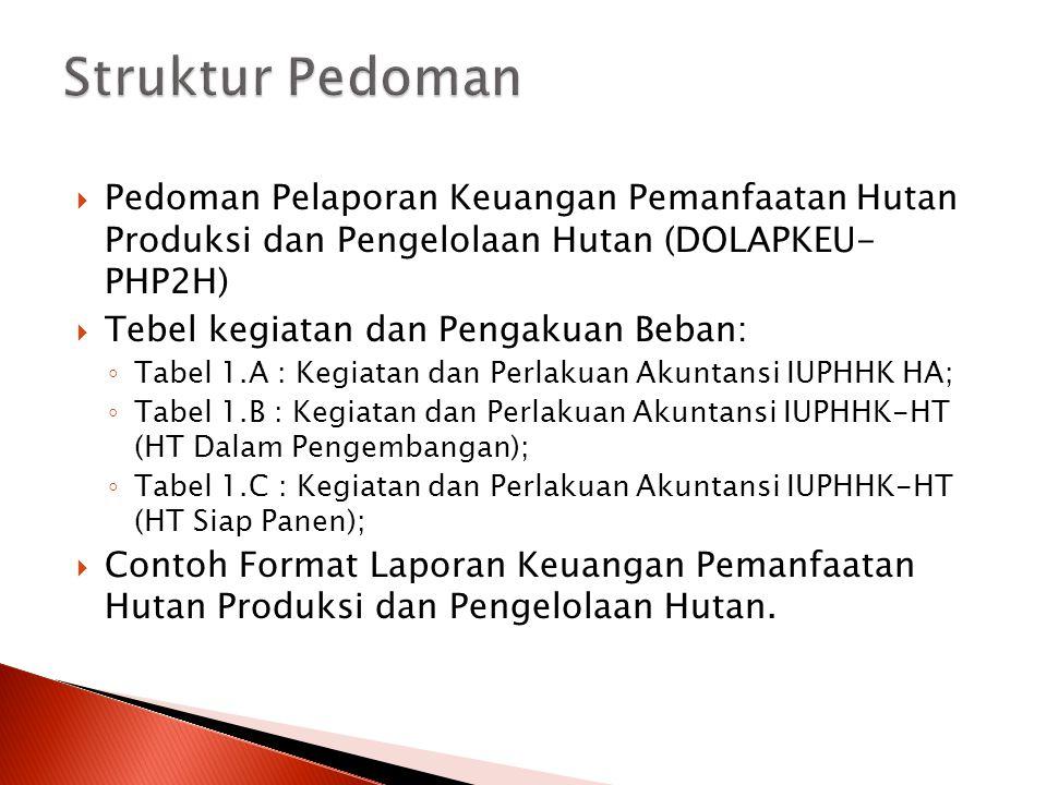 Struktur Pedoman Pedoman Pelaporan Keuangan Pemanfaatan Hutan Produksi dan Pengelolaan Hutan (DOLAPKEU- PHP2H)