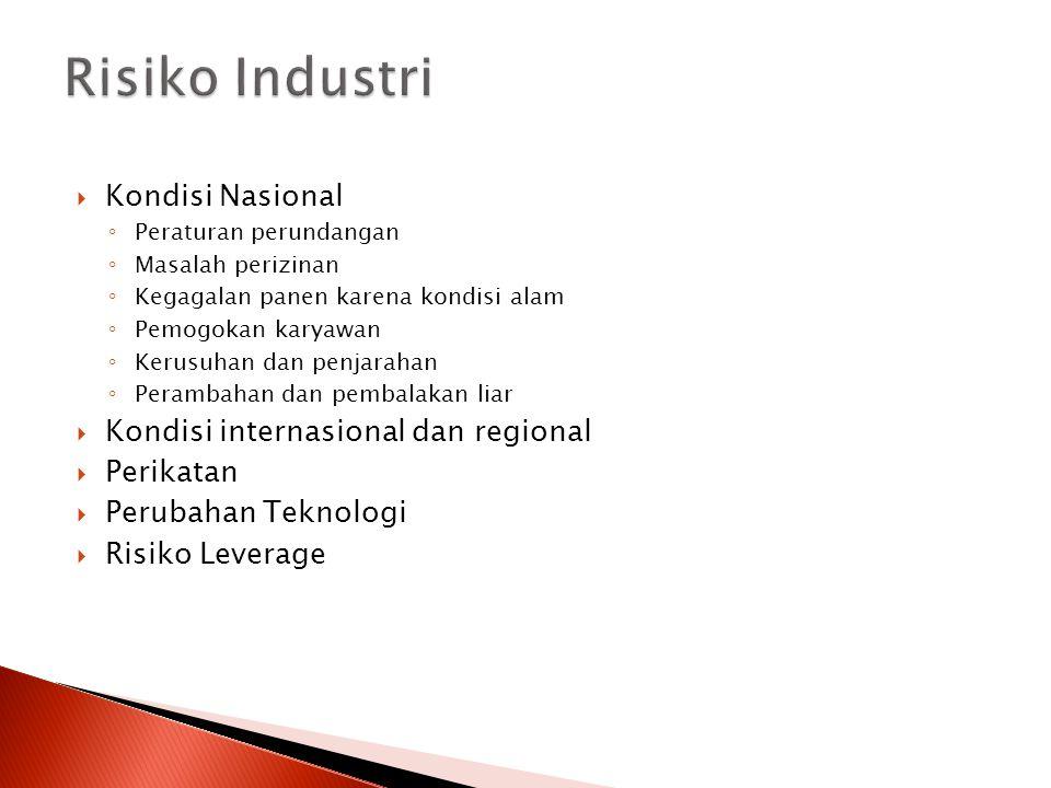 Risiko Industri Kondisi Nasional Kondisi internasional dan regional