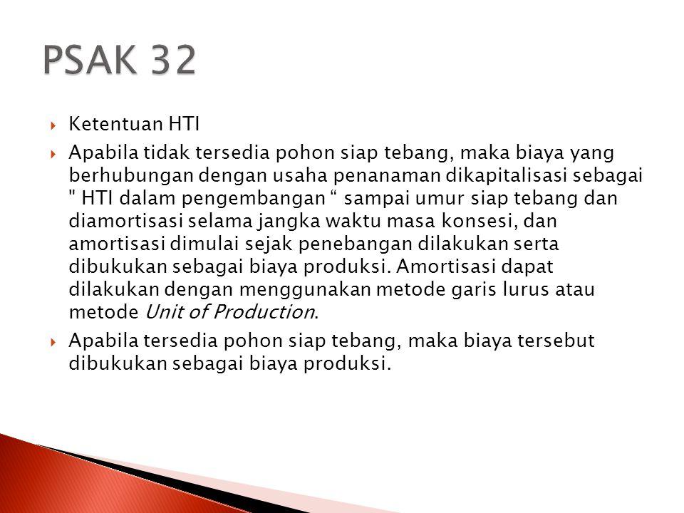 PSAK 32 Ketentuan HTI.