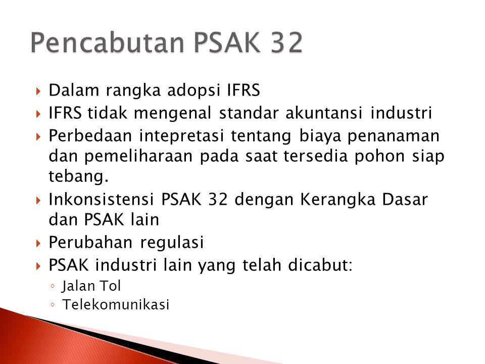 Pencabutan PSAK 32 Dalam rangka adopsi IFRS