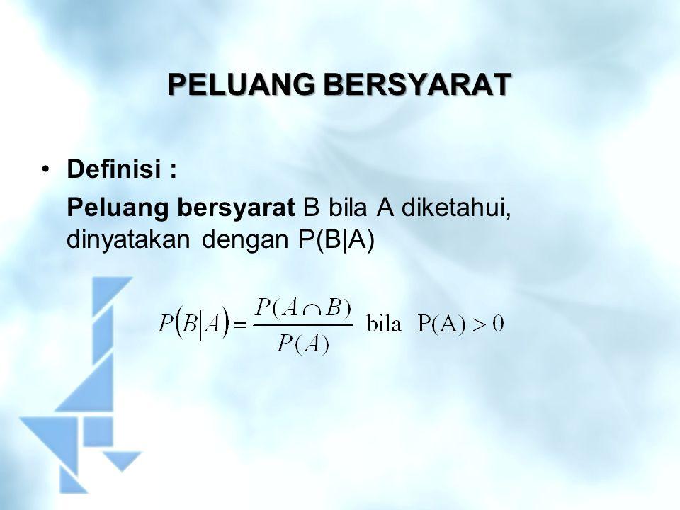 PELUANG BERSYARAT Definisi :