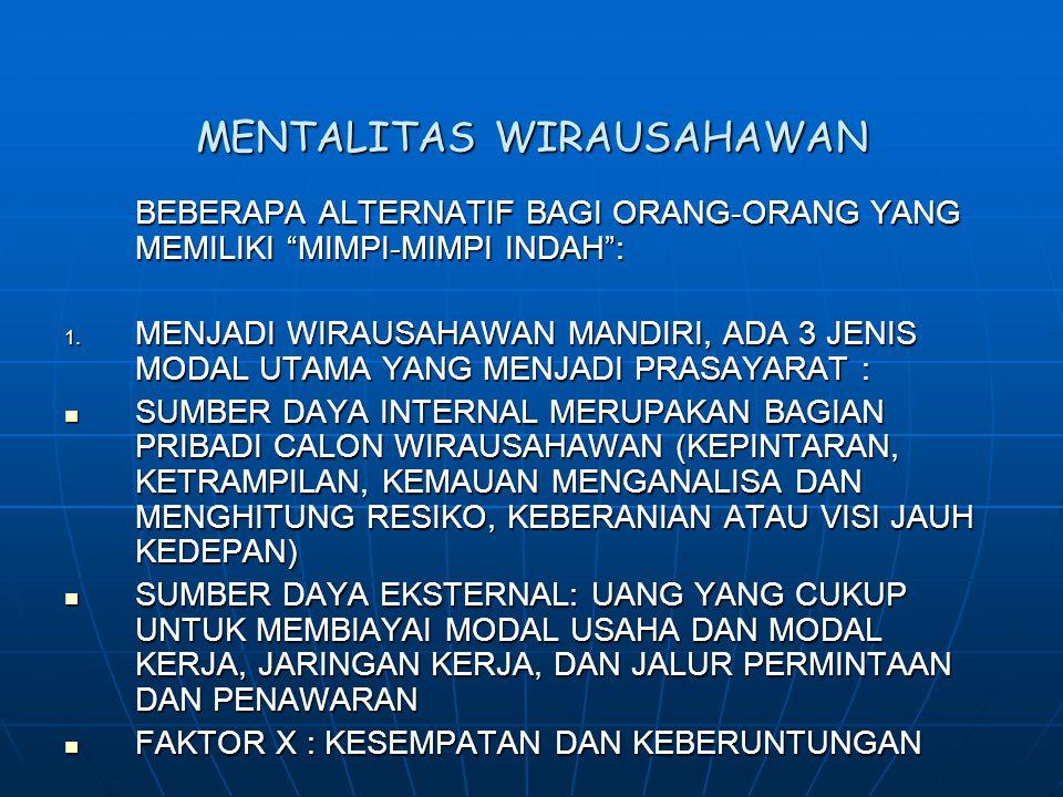 MENTALITAS WIRAUSAHAWAN