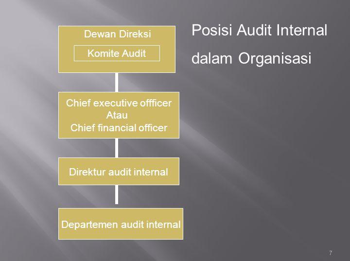 Posisi Audit Internal dalam Organisasi Dewan Direksi Komite Audit