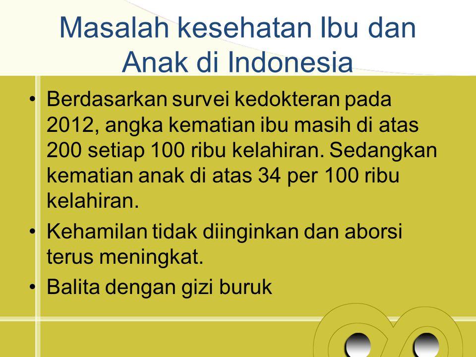 Masalah kesehatan Ibu dan Anak di Indonesia