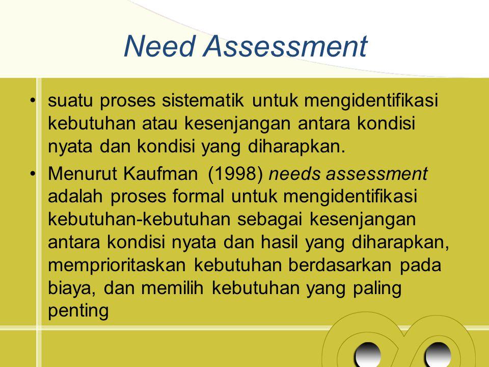 Need Assessment suatu proses sistematik untuk mengidentifikasi kebutuhan atau kesenjangan antara kondisi nyata dan kondisi yang diharapkan.