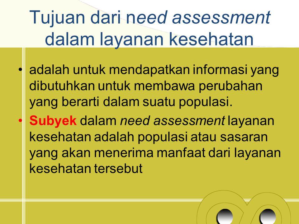 Tujuan dari need assessment dalam layanan kesehatan