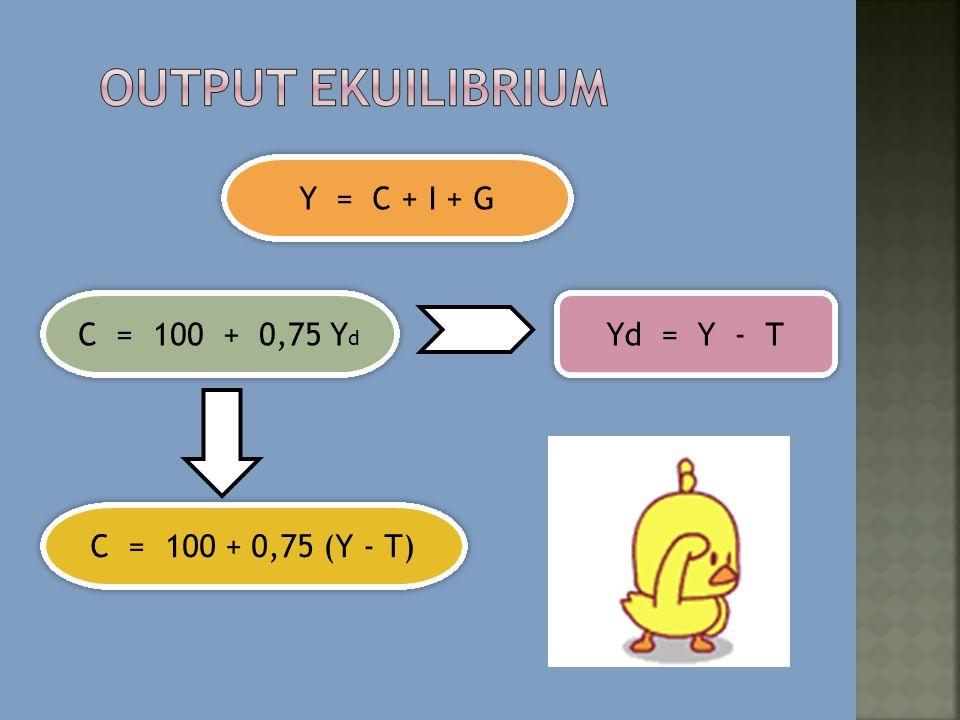 OUTPUT EKUILIBRIUM Y = C + I + G C = 100 + 0,75 Yd Yd = Y - T