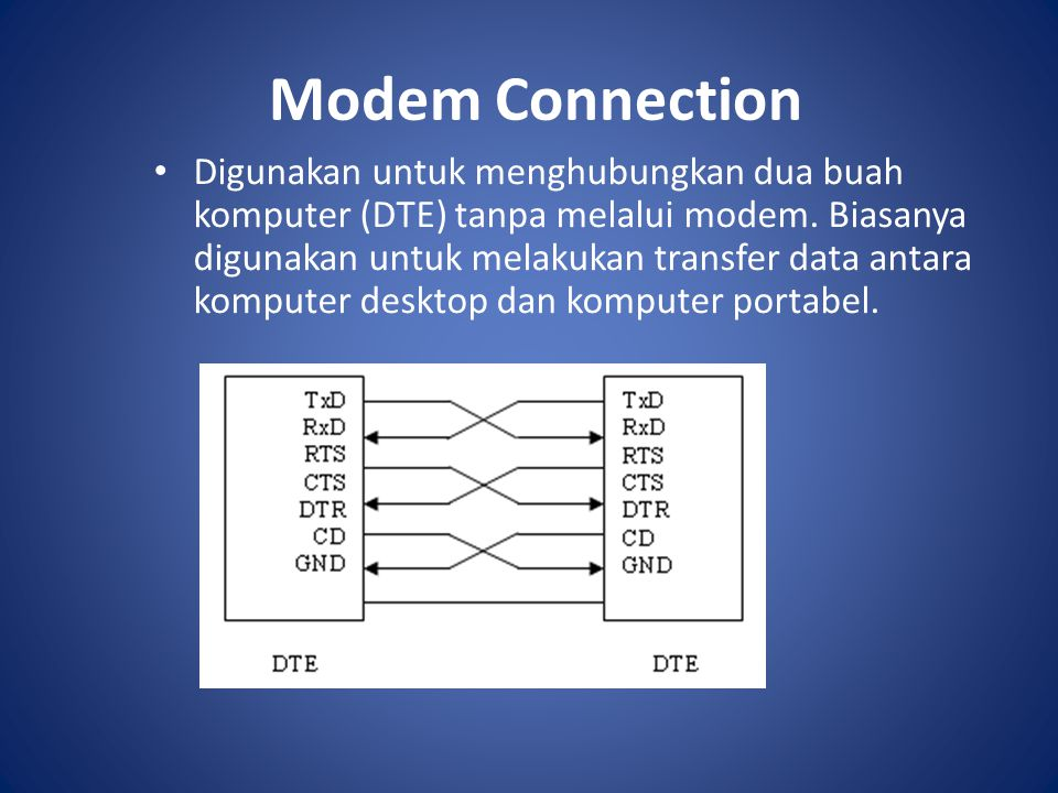 Modem Connection