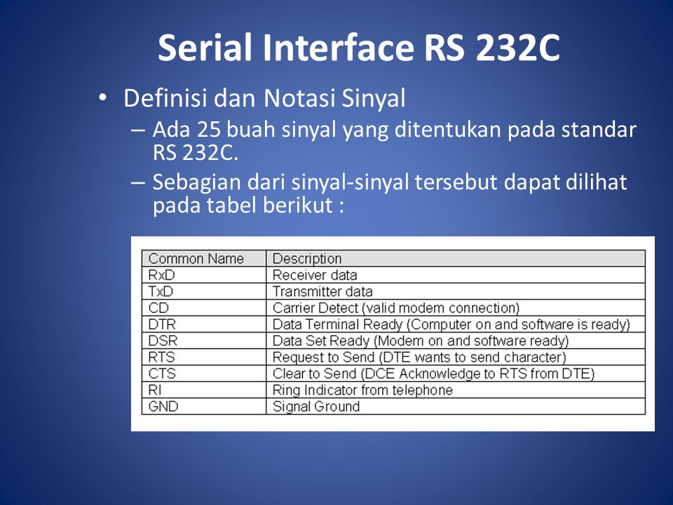Serial Interface RS 232C Definisi dan Notasi Sinyal