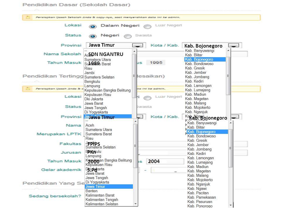Jawa Timur Kab. Bojonegoro SDN NGANTRU 1989 Jawa Timur Kab. Bojonegoro FPIPS PKn 2000 2004 S.Pd