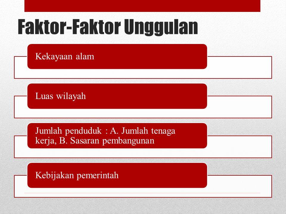 Faktor-Faktor Unggulan