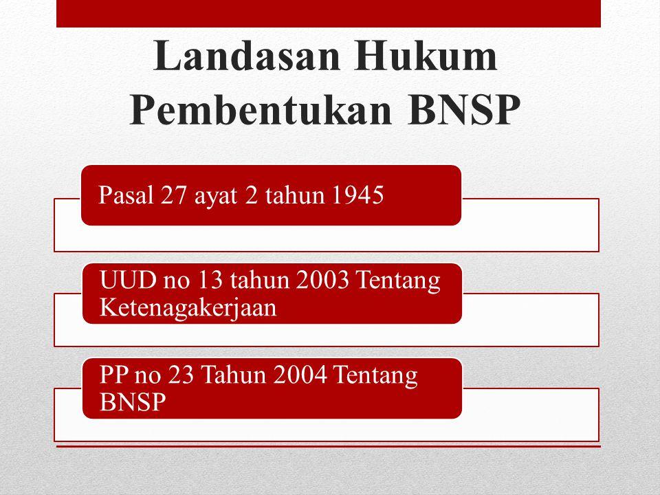 Landasan Hukum Pembentukan BNSP