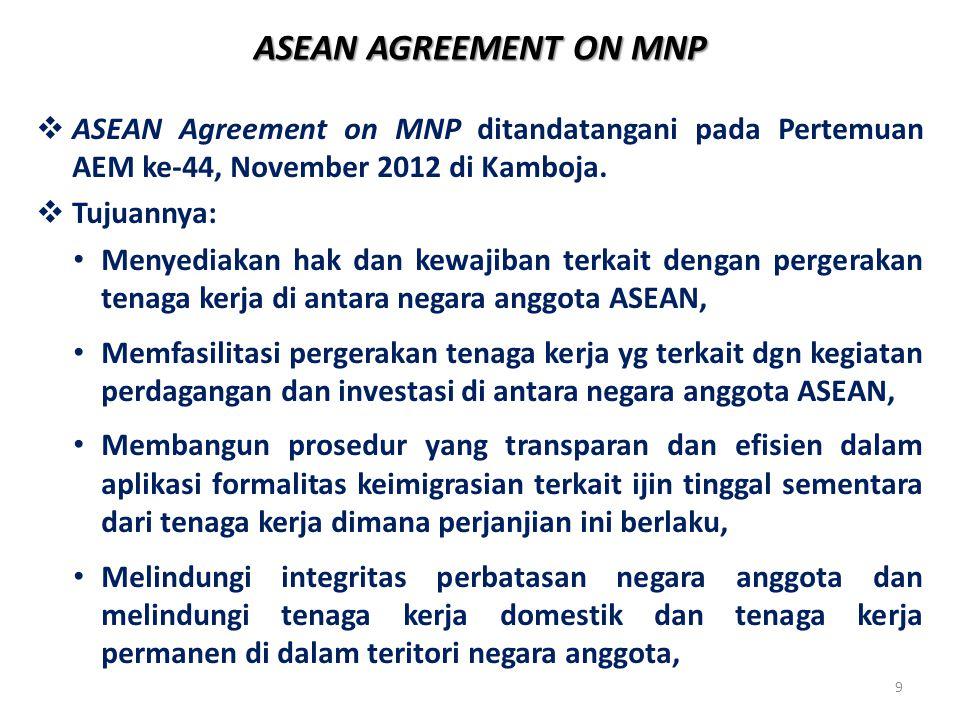 ASEAN AGREEMENT ON MNP ASEAN Agreement on MNP ditandatangani pada Pertemuan AEM ke-44, November 2012 di Kamboja.