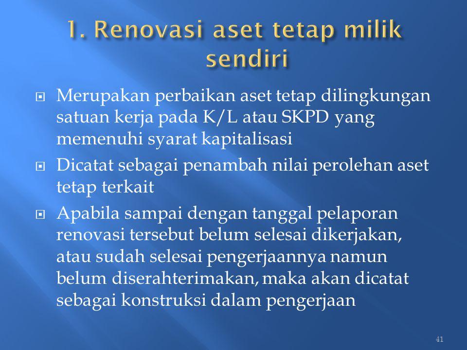 1. Renovasi aset tetap milik sendiri