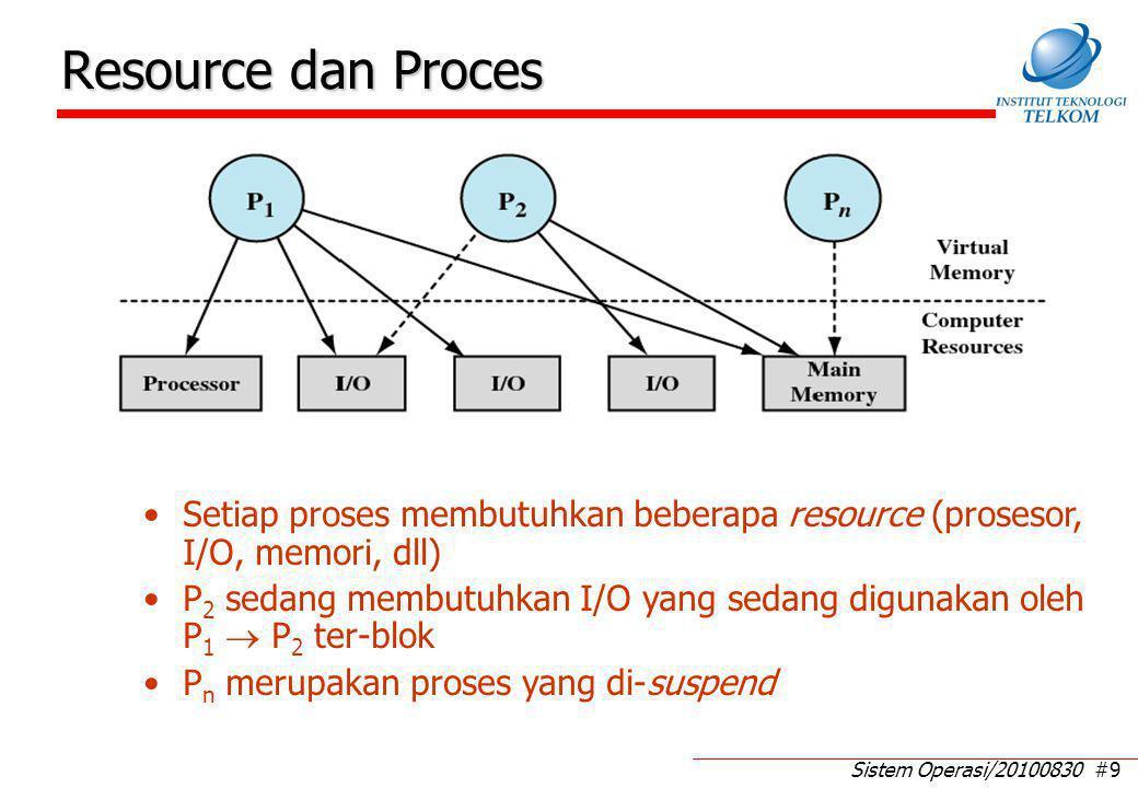 Struktur Kontrol Sistem Operasi