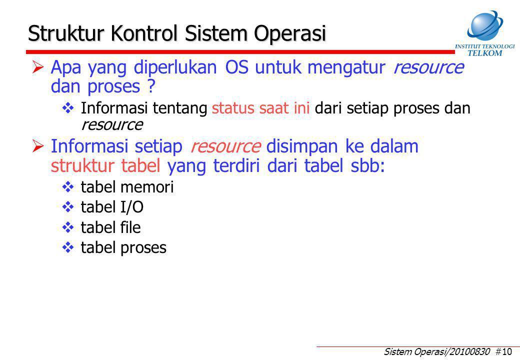 Tabel Kontrol Sistem Operasi