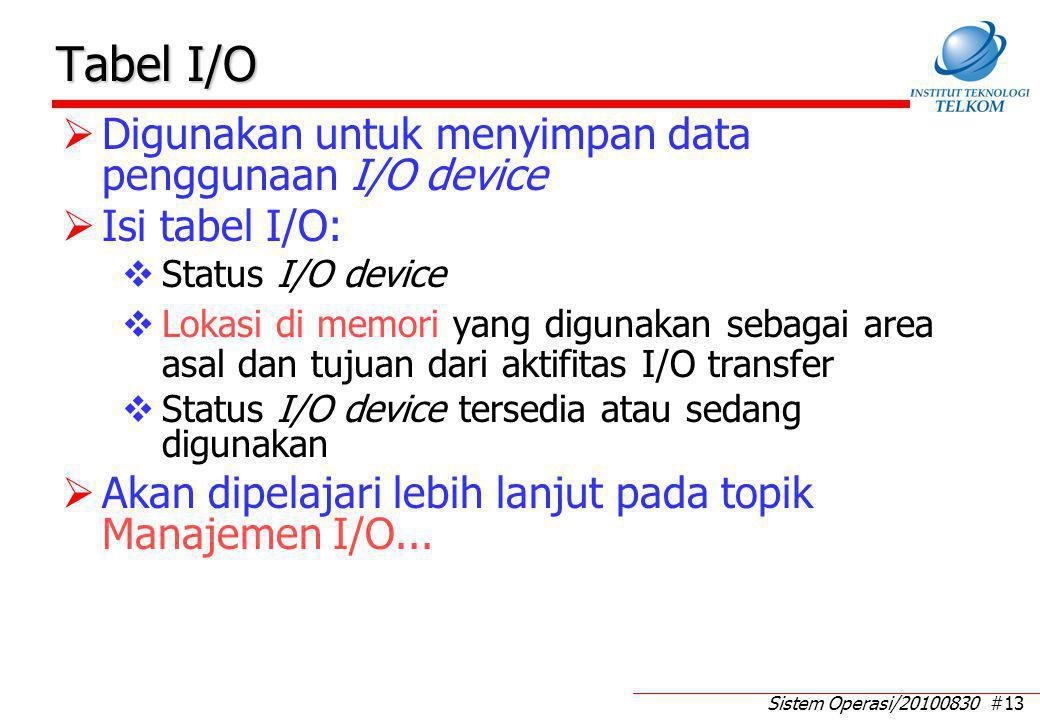 Tabel File Digunakan untuk menyimpan informasi sbb: