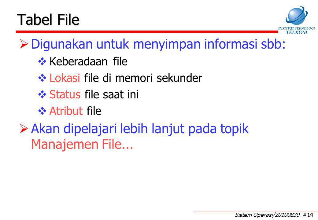 Tabel Proses Digunakan untuk menyimpan informasi sbb: Lokasi proses