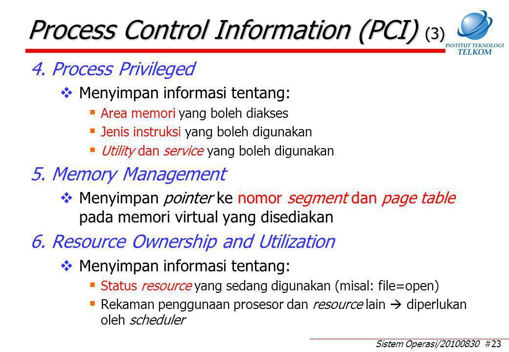 Alokasi Proses di Memori Virtual
