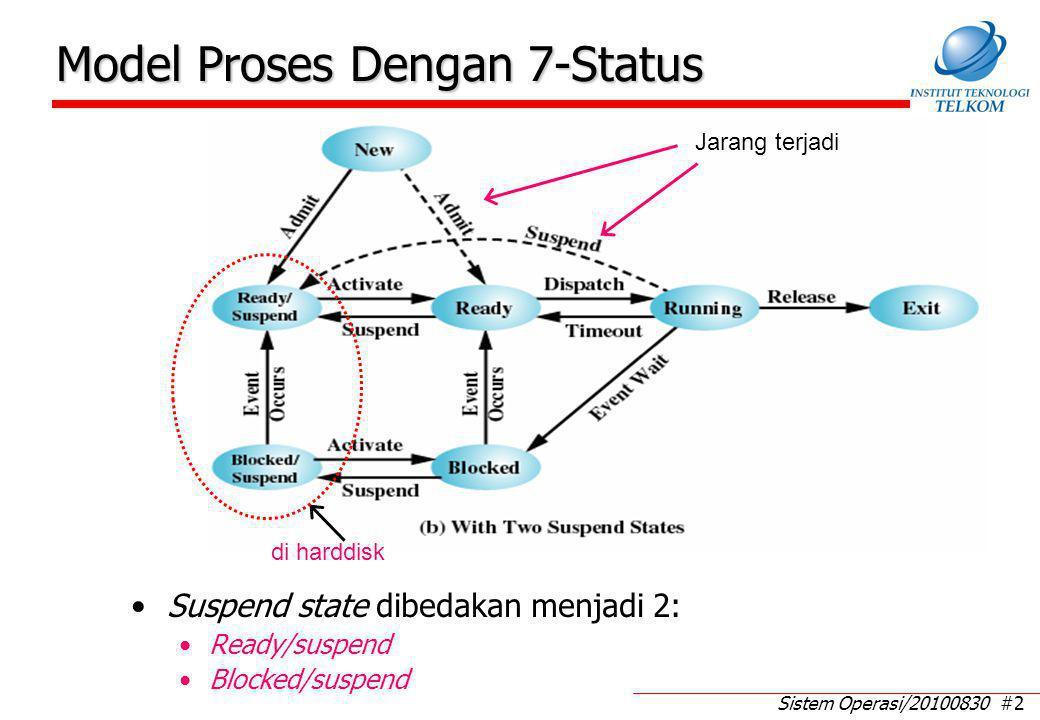 Perpindahan Status Untuk Proses Dengan 7-Status (1)