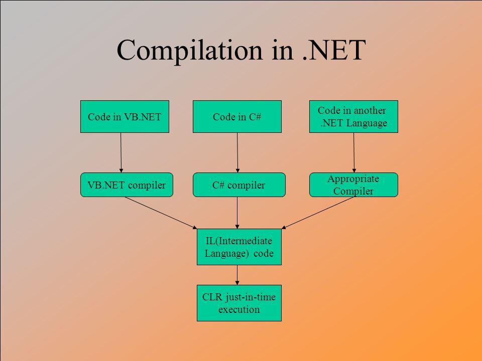 Compilation in .NET Code in VB.NET Code in C# Code in another