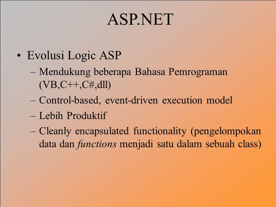 ASP.NET Evolusi Logic ASP