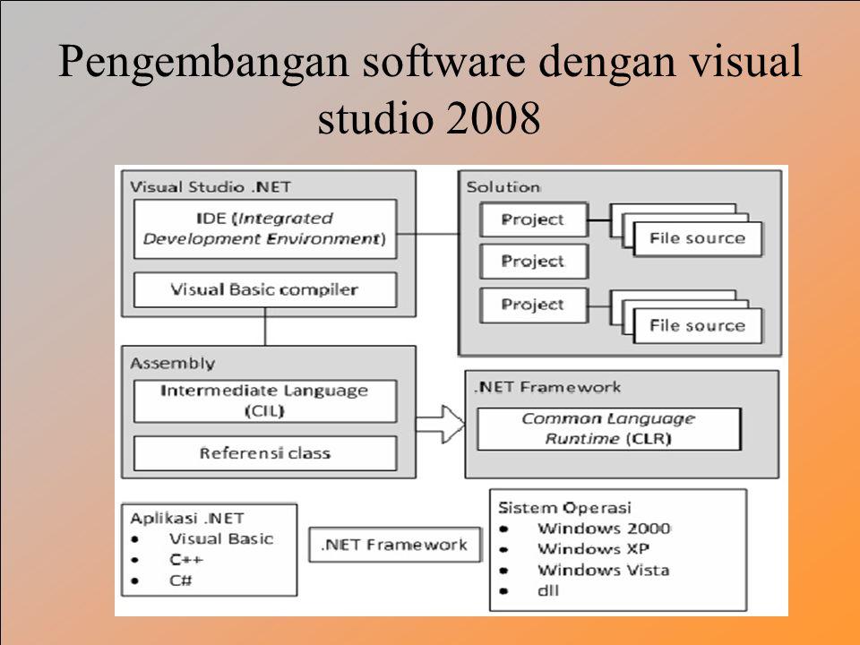 Pengembangan software dengan visual studio 2008