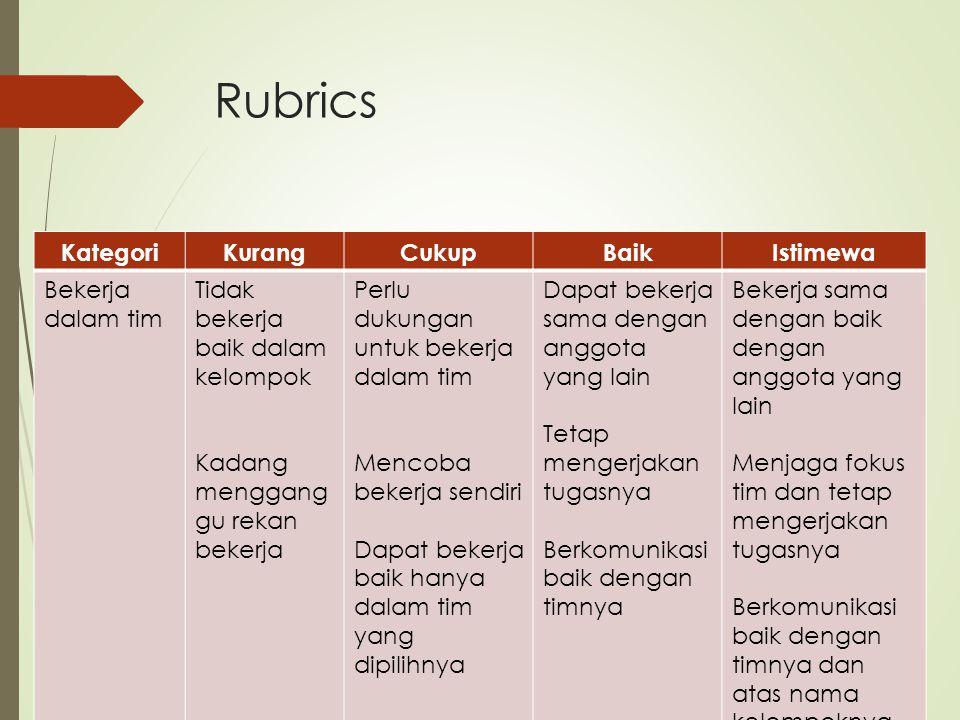 Rubrics Contoh rubric untuk Bekerja dalam Tim Kategori Kurang Cukup