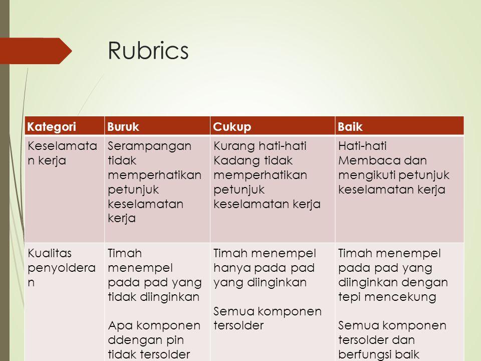 Rubrics Contoh rubric Keterampilan Menyolder Kategori Buruk Cukup Baik