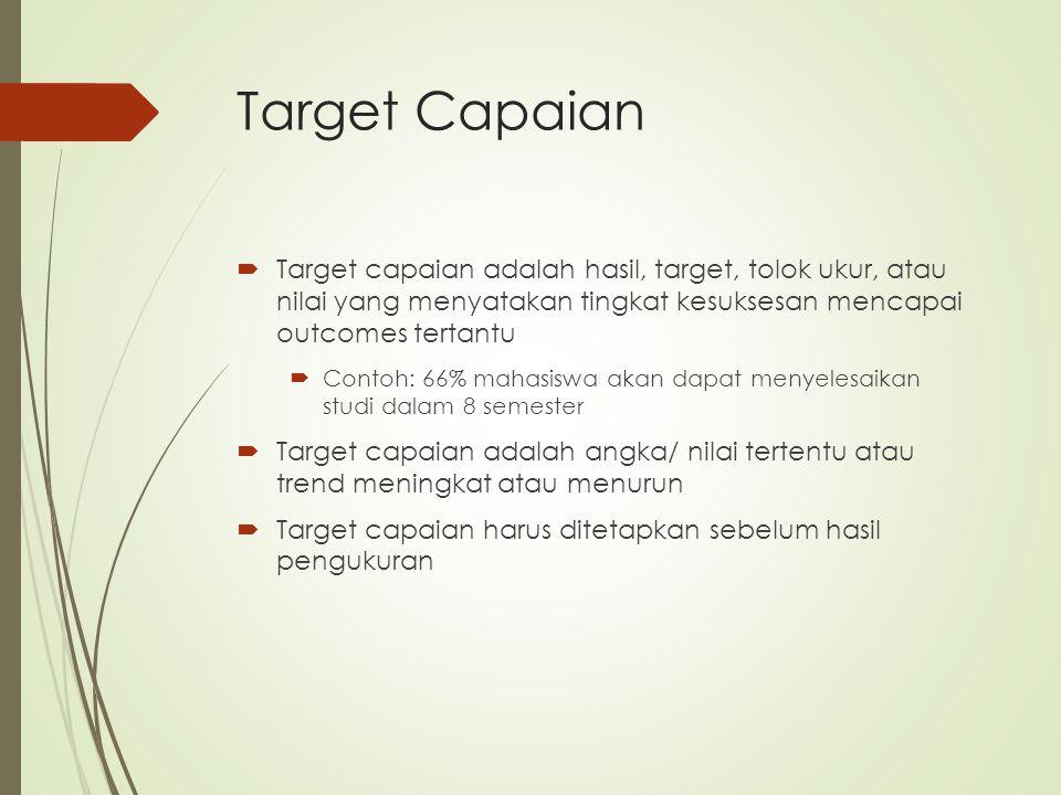 Target Capaian Target capaian adalah hasil, target, tolok ukur, atau nilai yang menyatakan tingkat kesuksesan mencapai outcomes tertantu.